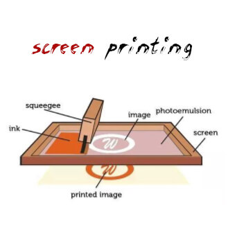 Class About Screen Printing Of Textile Engineering (Basic Post)