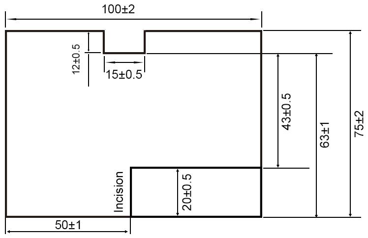 Fig: Sample Size
