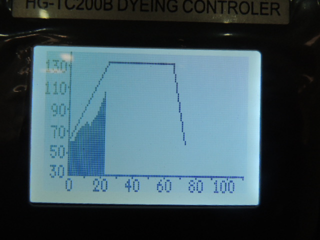 TD130-Infrared-Lab-Dyeing-System