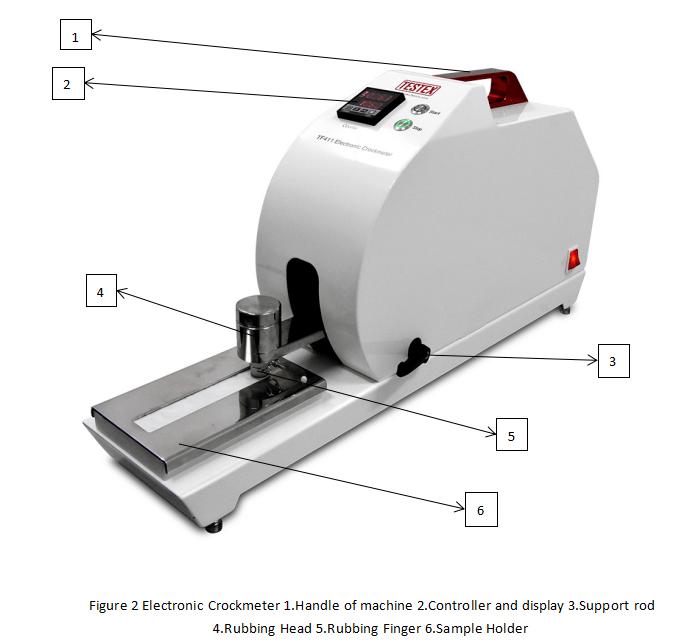 crockmeter testex