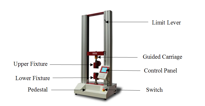 Picture 1 Textile tensile testing machine