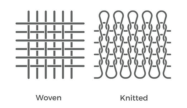 Woven vs knitted fabric structure