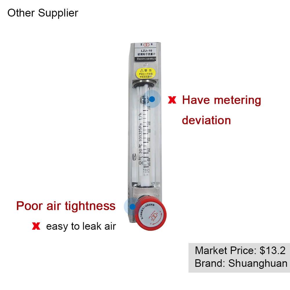 Flowmeter TESTEX