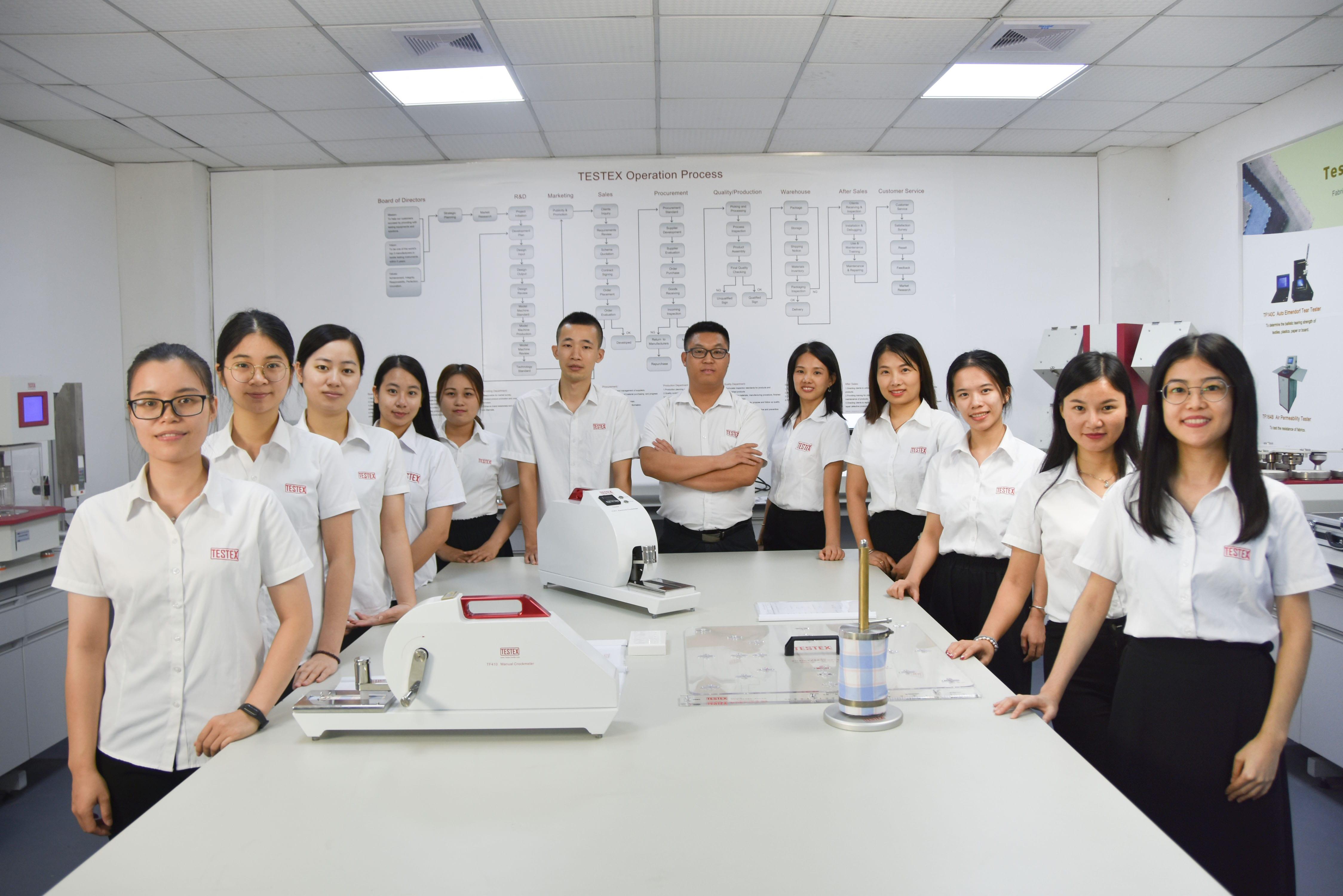 Testex's Sales Team 1-min