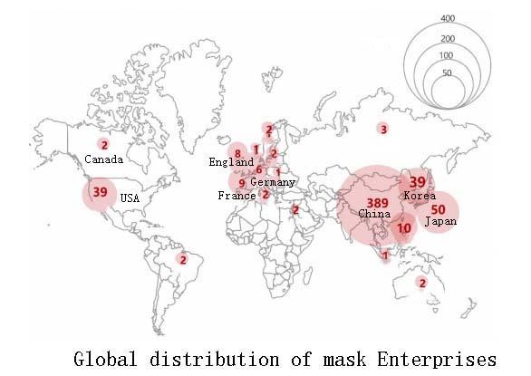mask enterprises