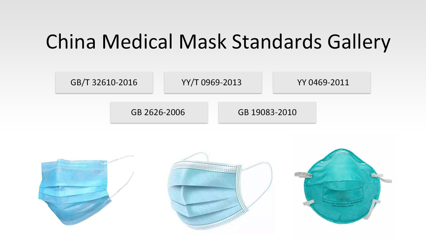 China Medical Mask Standards Gallery