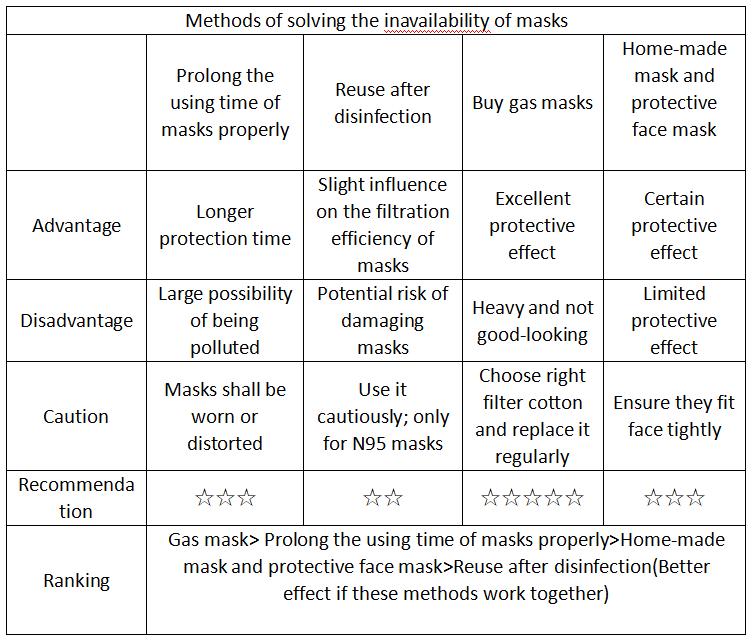 method summary