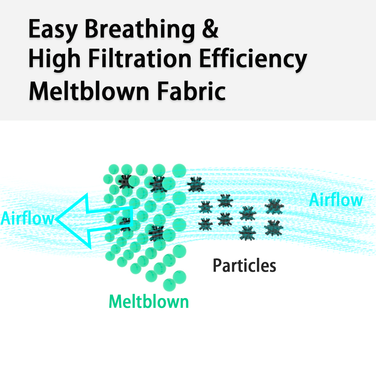 Easy Breathing And High Filtration Efficiency Meltblown Fiture IMG