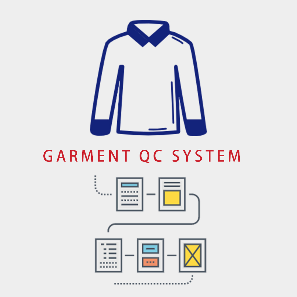 Garment Quality Control-system Featured Image