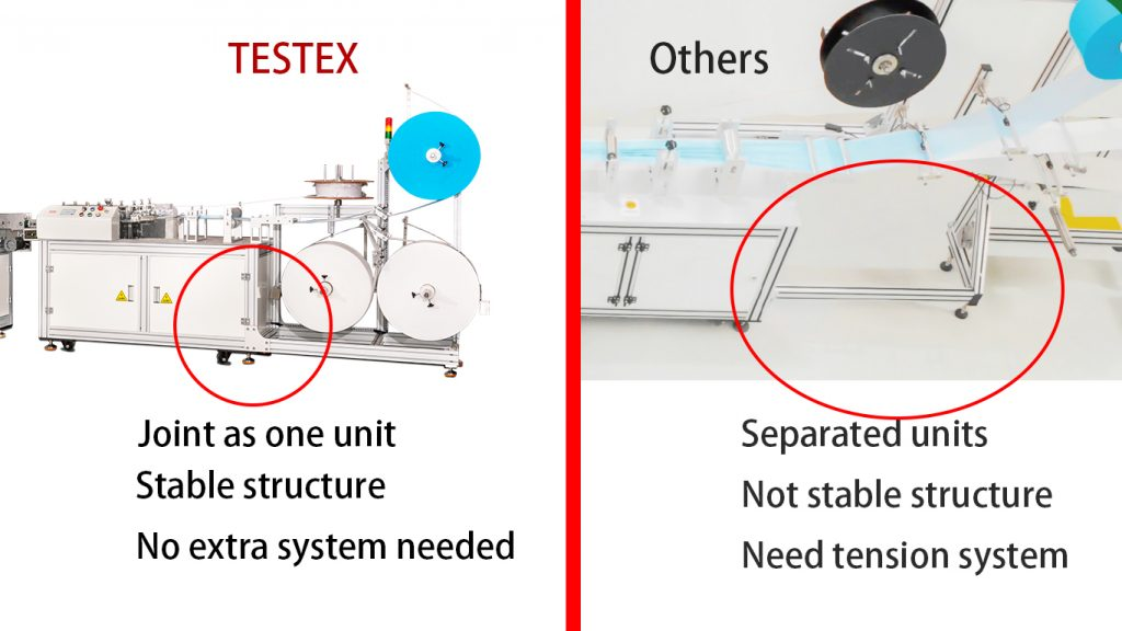 Separated units Not stable structure Need extra system