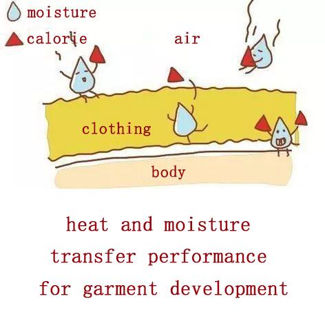 Heat And Moisture Transfer Performance Of Garment Development