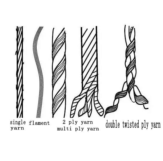 Yarn Twisting